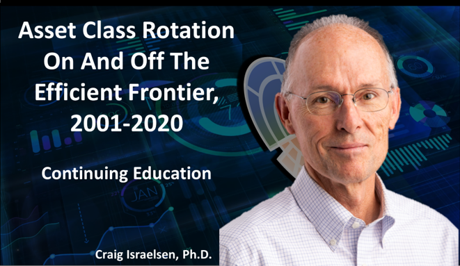 Asset Class Rotation On And Off The Efficient Frontier, 2001-2020, Craig Israelsen's August CE Webinar