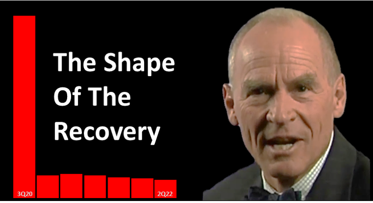 The Shape Of The Recovery; Fritz Meyer, November 2020