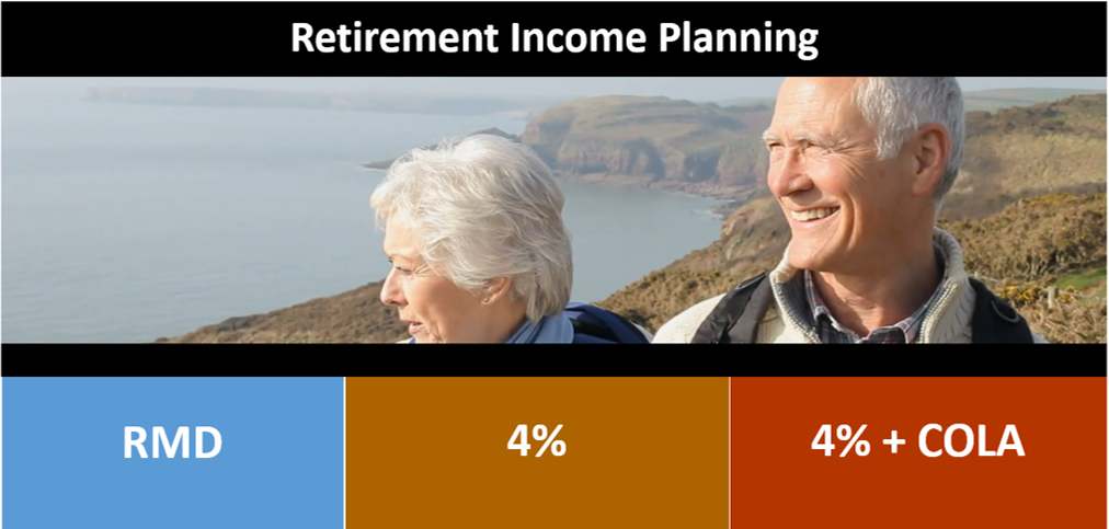Three Retirement Income Withdrawal Techniques For Roth And Taxable Accounts