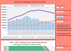 Retirement Income Portfolio Illustrations For Advisor Clients